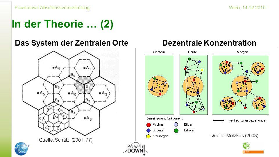 Powerdown Abschlussveranstaltung Wien, 14.12.2010 In der Theorie … (2) Das System der Zentralen Orte Quelle: Schätzl (2001, 77) Dezentrale Konzentration Quelle: Motzkus (2003)