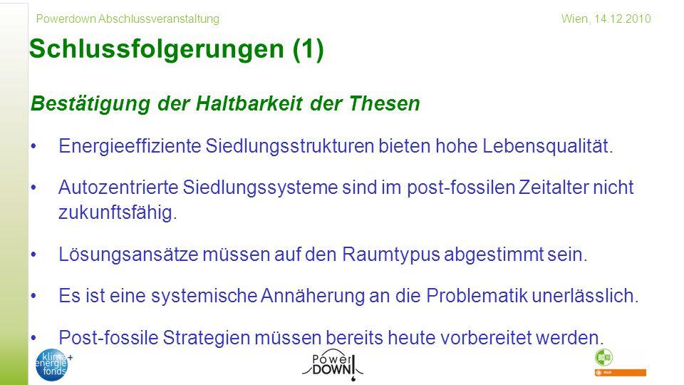 Powerdown Abschlussveranstaltung Wien, 14.12.2010 Schlussfolgerungen (1) Bestätigung der Haltbarkeit der Thesen Energieeffiziente Siedlungsstrukturen bieten hohe Lebensqualität.