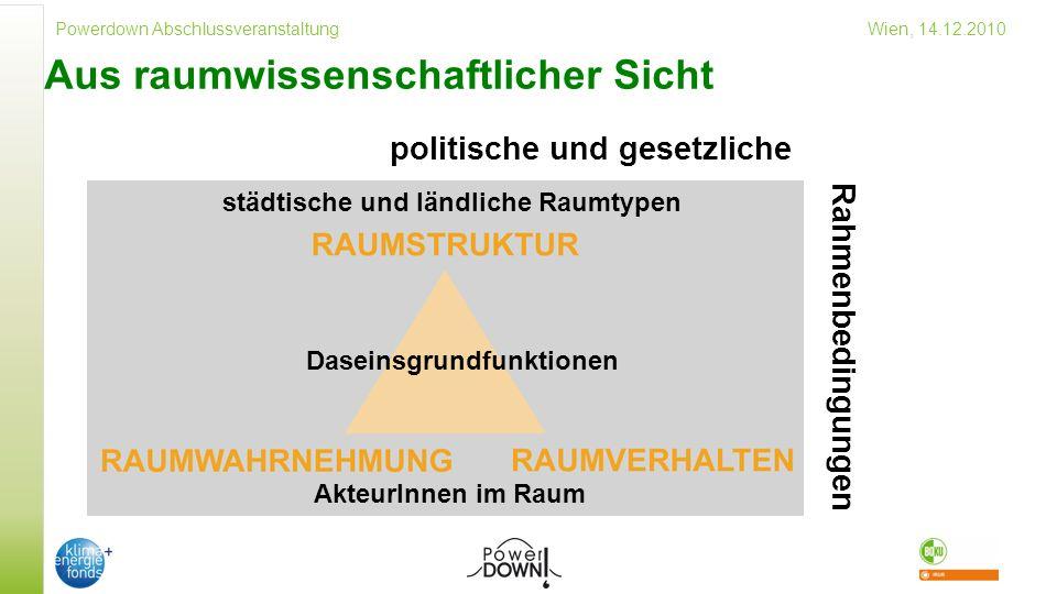 Powerdown Abschlussveranstaltung Wien, 14.12.2010 Aus raumwissenschaftlicher Sicht Daseinsgrundfunktionen städtische und ländliche Raumtypen AkteurInnen im Raum Rahmenbedingungen politische und gesetzliche