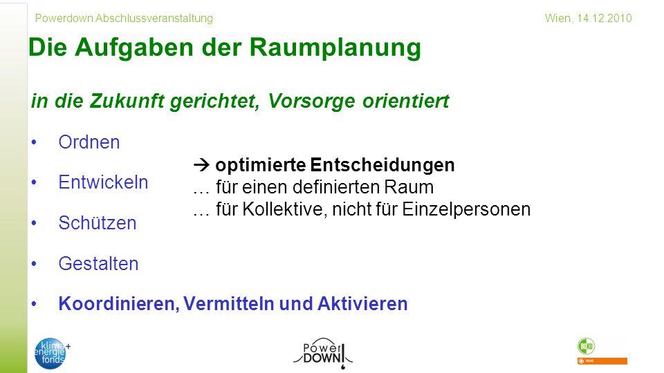 Powerdown Abschlussveranstaltung Wien, 14.12.2010 Die Aufgaben der Raumplanung in die Zukunft gerichtet, Vorsorge orientiert Ordnen Entwickeln Schützen Gestalten Koordinieren, Vermitteln und Aktivieren optimierte Entscheidungen … für einen definierten Raum … für Kollektive, nicht für Einzelpersonen