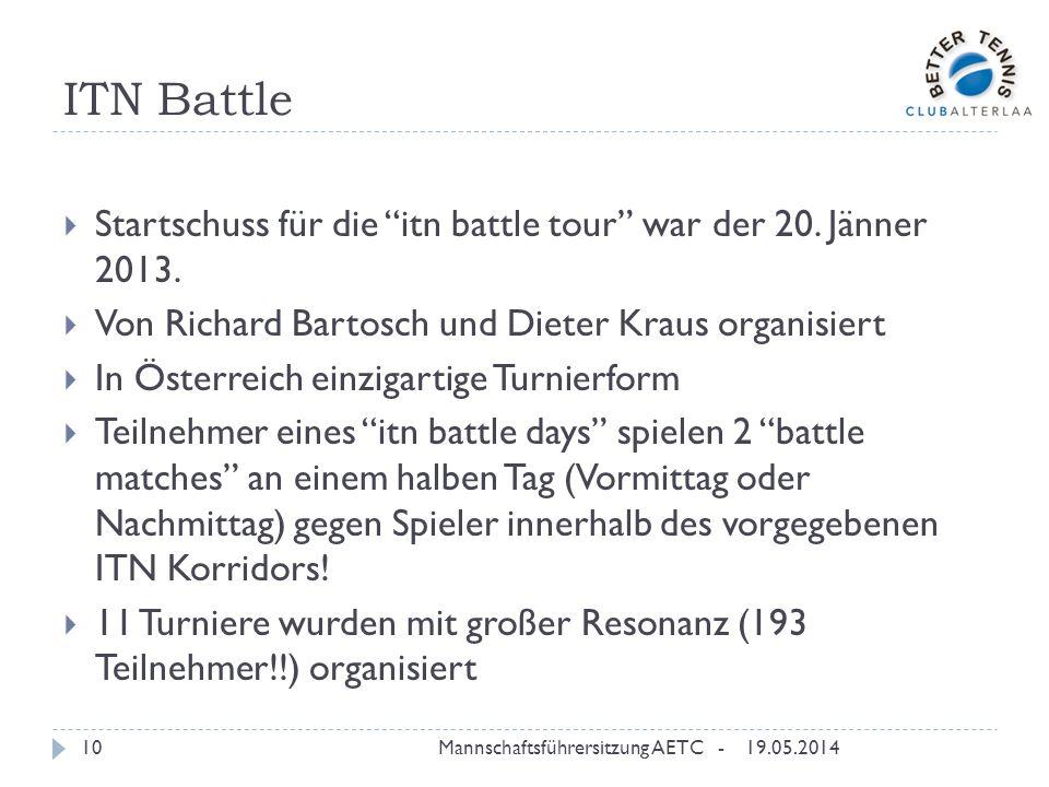 ITN Battle 19.05.2014Mannschaftsführersitzung AETC -10 Startschuss für die itn battle tour war der 20.