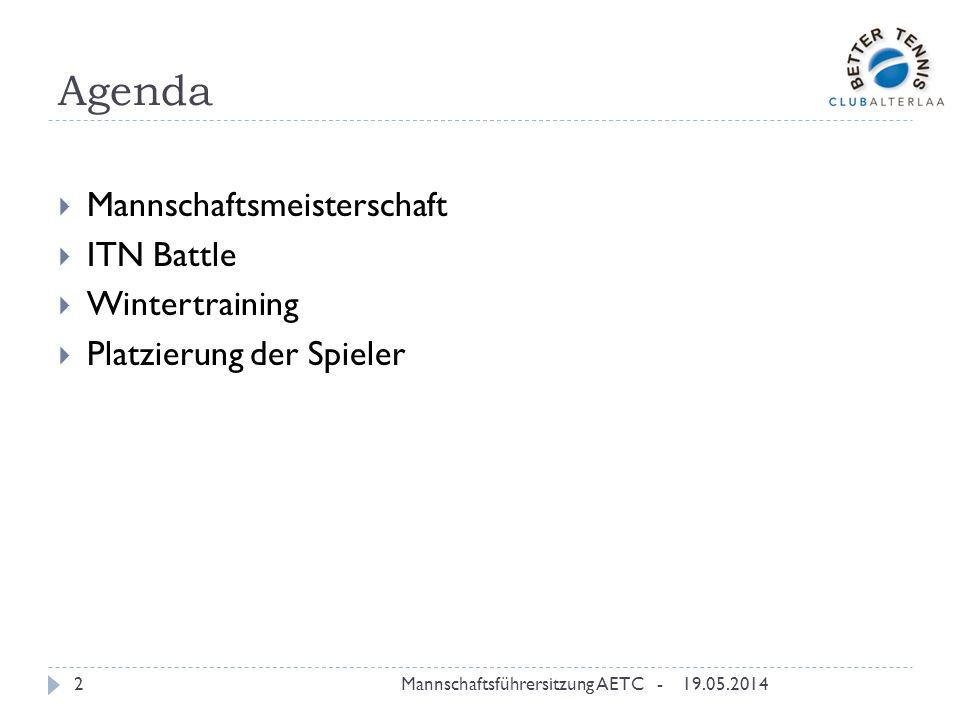 Agenda Mannschaftsmeisterschaft ITN Battle Wintertraining Platzierung der Spieler 19.05.2014Mannschaftsführersitzung AETC -2