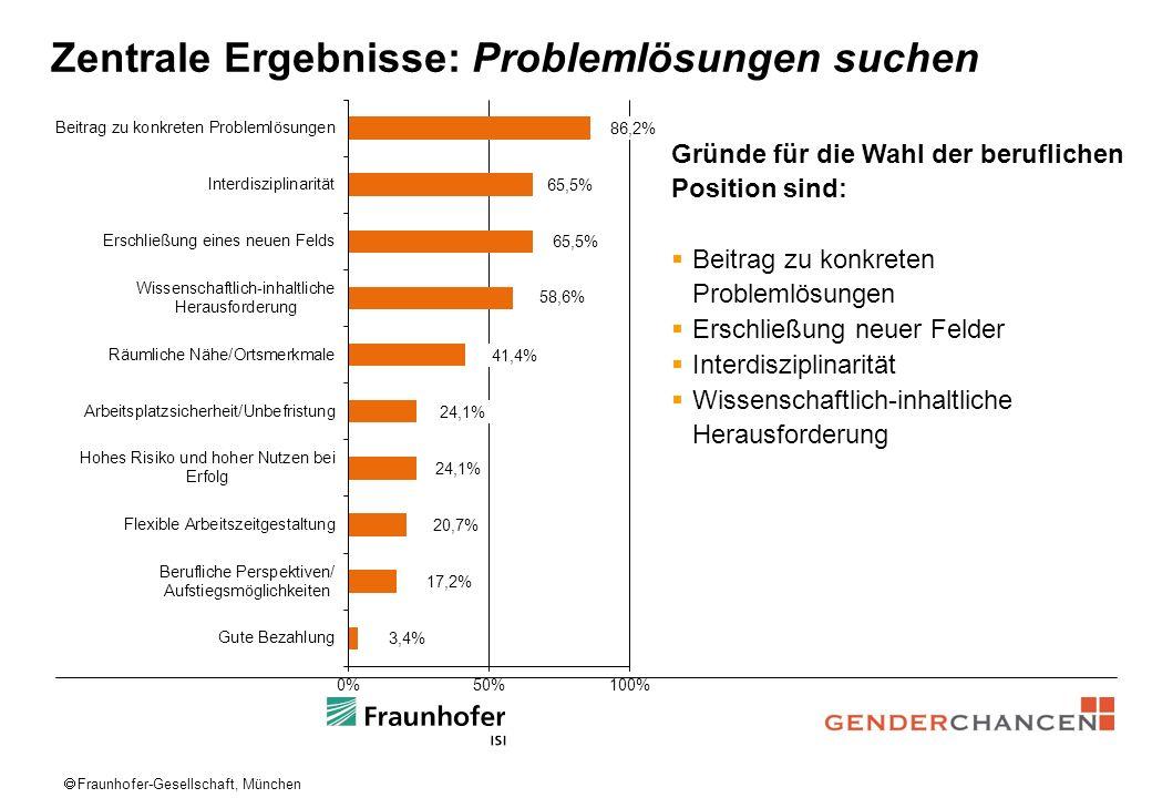 Fraunhofer-Gesellschaft, München Zentrale Ergebnisse: Problemlösungen suchen Gründe für die Wahl der beruflichen Position sind: Beitrag zu konkreten P