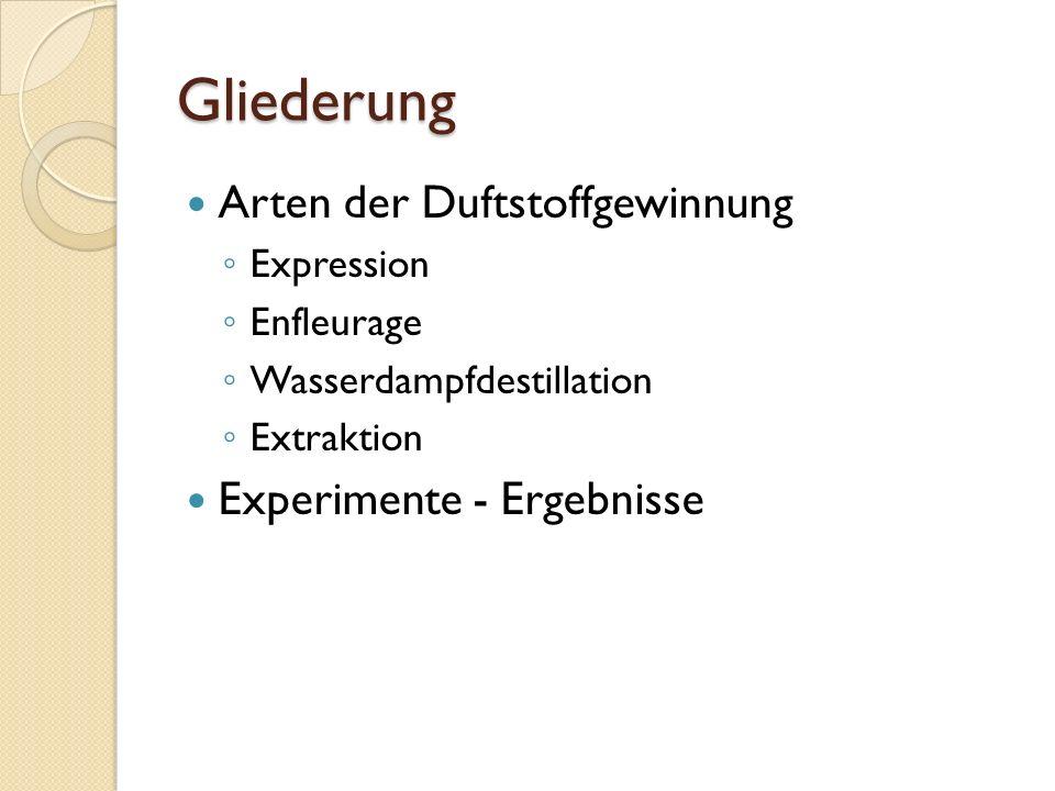 Gliederung Arten der Duftstoffgewinnung Expression Enfleurage Wasserdampfdestillation Extraktion Experimente - Ergebnisse