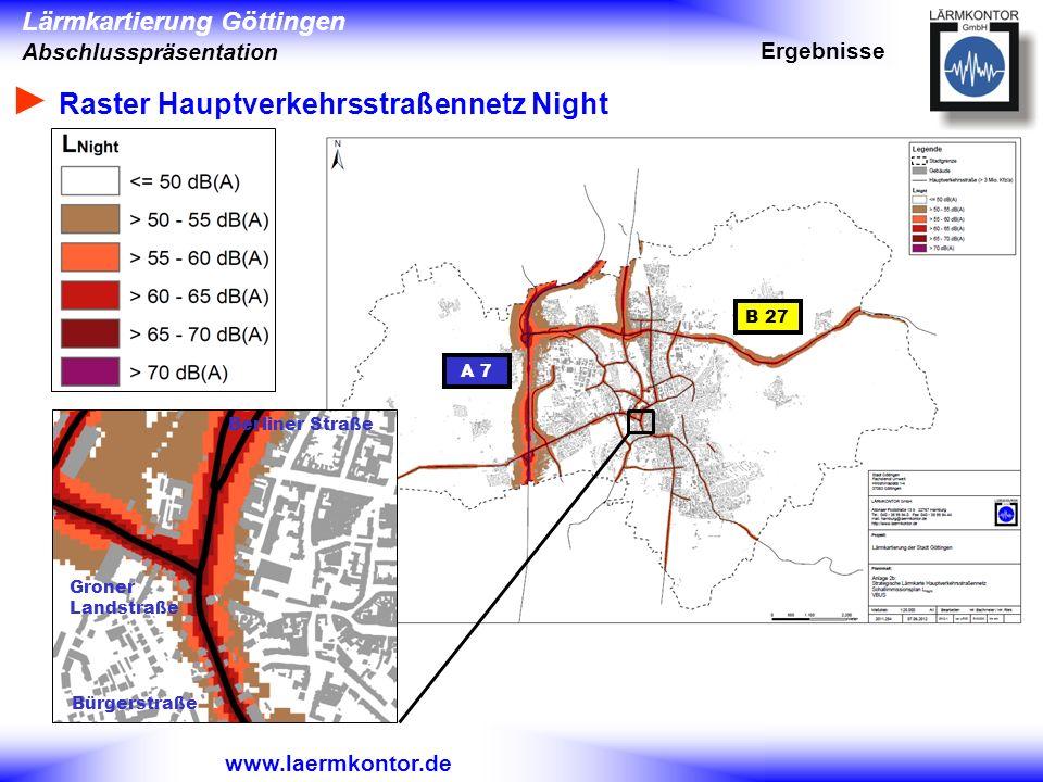 Lärmkartierung Göttingen Abschlusspräsentation www.laermkontor.de Raster Hauptverkehrsstraßennetz Night Ergebnisse BAB A2 B 27 A 7 Berliner Straße Gro
