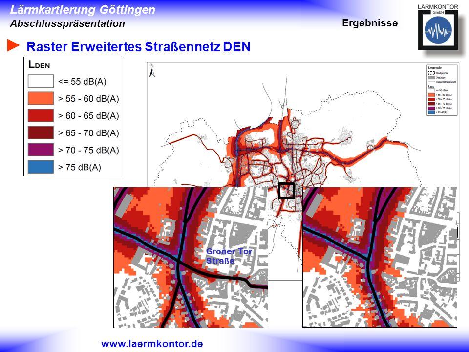 Lärmkartierung Göttingen Abschlusspräsentation www.laermkontor.de Raster Erweitertes Straßennetz DEN Ergebnisse Rungenbergstraße BAB A2 Groner Tor Str
