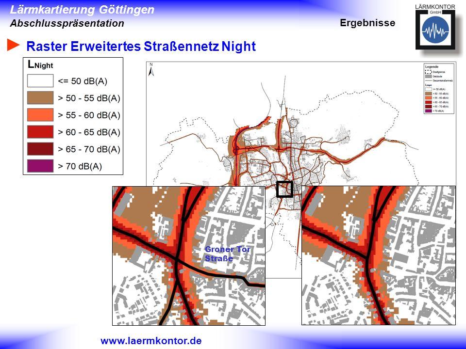 Lärmkartierung Göttingen Abschlusspräsentation www.laermkontor.de Raster Erweitertes Straßennetz Night Ergebnisse Rungenbergstraße BAB A2 Groner Tor S