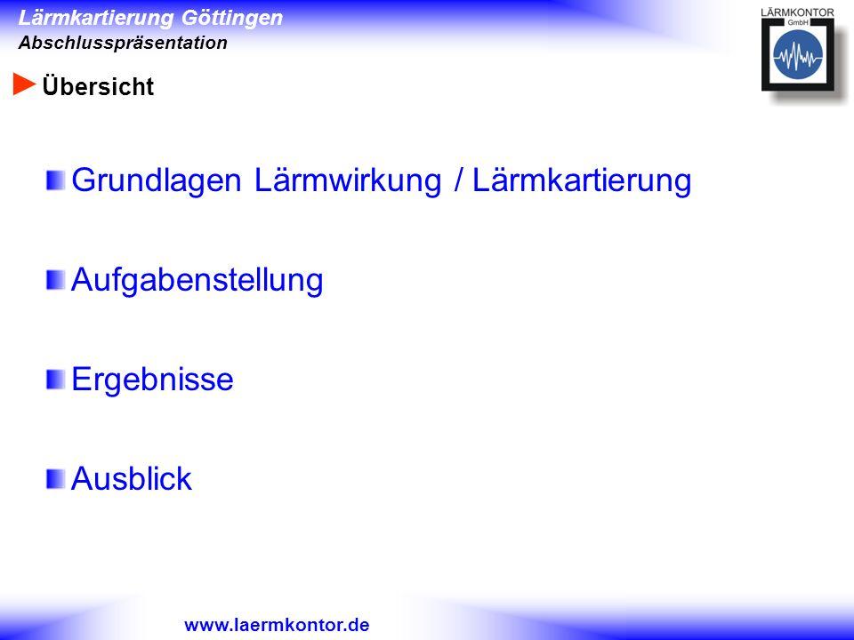 Lärmkartierung Göttingen Abschlusspräsentation www.laermkontor.de Grundlagen Lärmwirkung / Lärmkartierung Aufgabenstellung Ergebnisse Ausblick Übersic