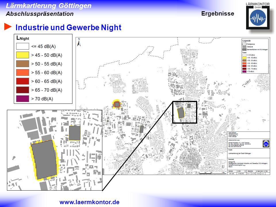 Lärmkartierung Göttingen Abschlusspräsentation www.laermkontor.de Industrie und Gewerbe Night Ergebnisse