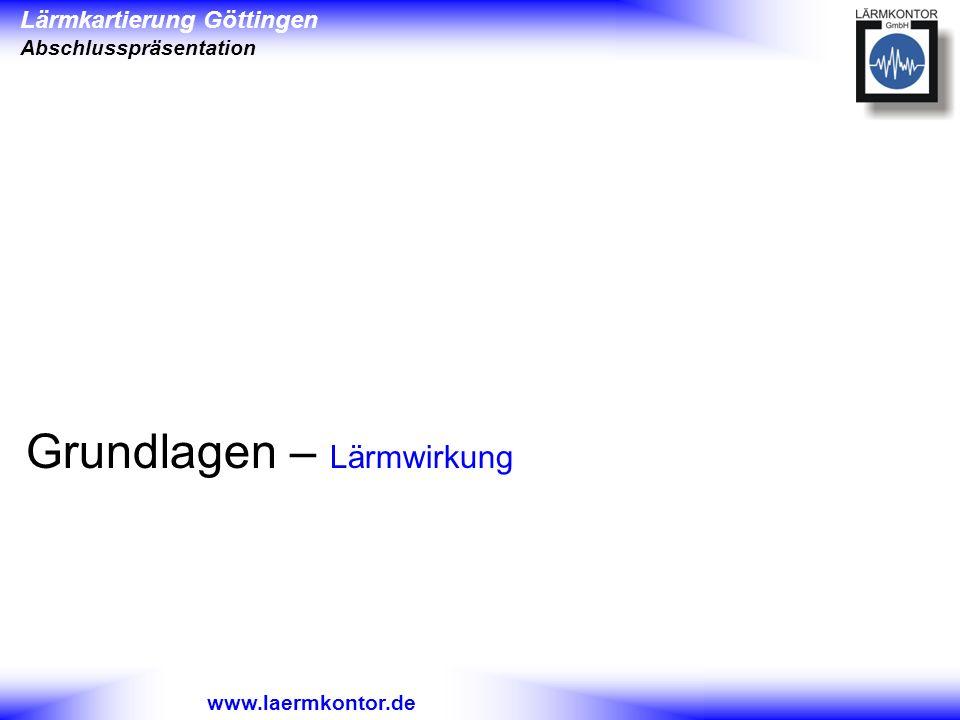 Lärmkartierung Göttingen Abschlusspräsentation www.laermkontor.de Grundlagen – Lärmwirkung