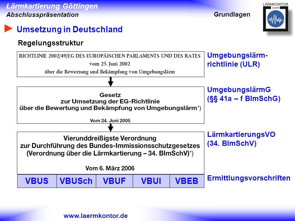 Lärmkartierung Göttingen Abschlusspräsentation www.laermkontor.de Grundlagen Umsetzung in Deutschland Regelungsstruktur VBUSVBUSchVBUFVBEB Umgebungslä