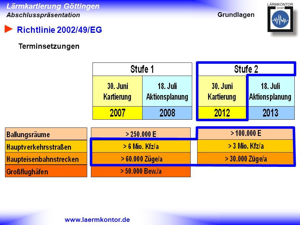 Lärmkartierung Göttingen Abschlusspräsentation www.laermkontor.de Richtlinie 2002/49/EG Grundlagen Terminsetzungen