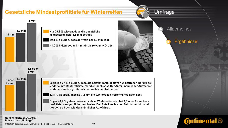 10 Öffentlichkeitsarbeit / Alexander Lührs / 17. Oktober 2007 / © Continental AG ContiWinterRoadshow 2007 Präsentation Umfrage UmfrageGesetzliche Mind