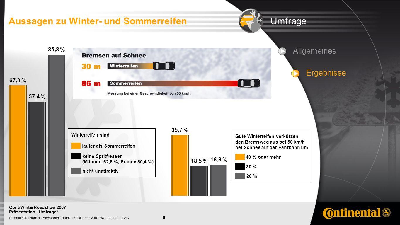 5 Öffentlichkeitsarbeit / Alexander Lührs / 17. Oktober 2007 / © Continental AG ContiWinterRoadshow 2007 Präsentation Umfrage UmfrageAussagen zu Winte