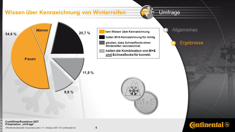 6 Öffentlichkeitsarbeit / Alexander Lührs / 17. Oktober 2007 / © Continental AG ContiWinterRoadshow 2007 Präsentation Umfrage UmfrageWissen über Kennz