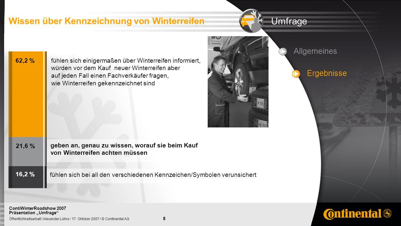 8 Öffentlichkeitsarbeit / Alexander Lührs / 17. Oktober 2007 / © Continental AG ContiWinterRoadshow 2007 Präsentation Umfrage Umfrage fühlen sich eini