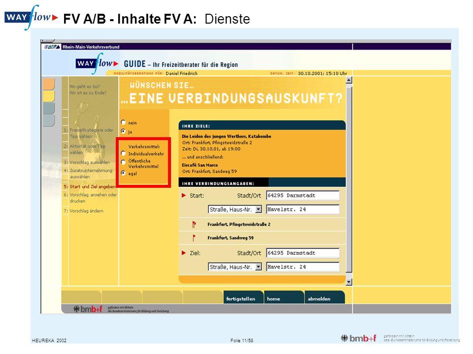gefördert mit Mitteln des Bundesministeriums für Bildung und Forschung Folie 11/58HEUREKA 2002 FV A/B - Inhalte FV A: Dienste
