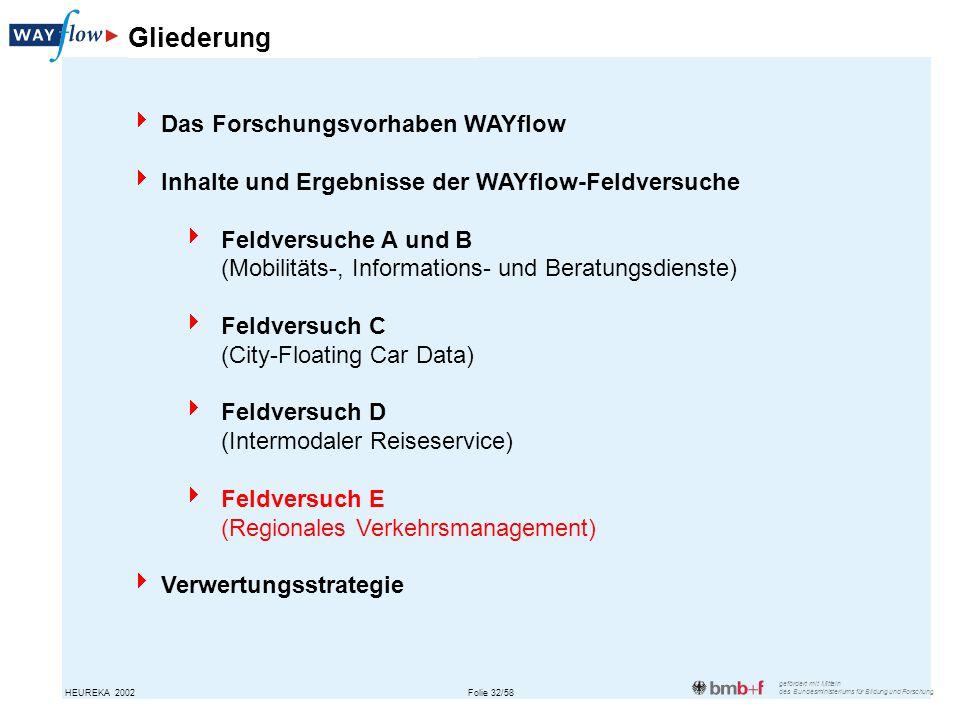 gefördert mit Mitteln des Bundesministeriums für Bildung und Forschung Folie 32/58HEUREKA 2002 Gliederung Das Forschungsvorhaben WAYflow Inhalte und Ergebnisse der WAYflow-Feldversuche Feldversuche A und B (Mobilitäts-, Informations- und Beratungsdienste) Feldversuch C (City-Floating Car Data) Feldversuch D (Intermodaler Reiseservice) Feldversuch E (Regionales Verkehrsmanagement) Verwertungsstrategie