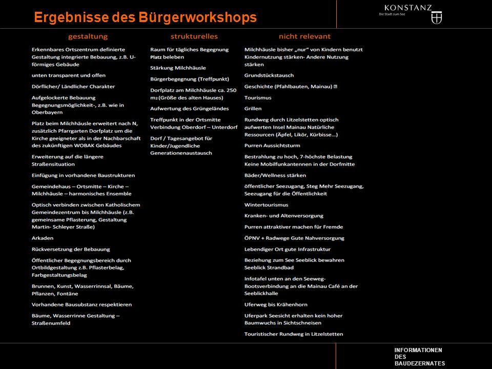 INFORMATIONEN DES BAUDEZERNATES Ergebnisse des Bürgerworkshops