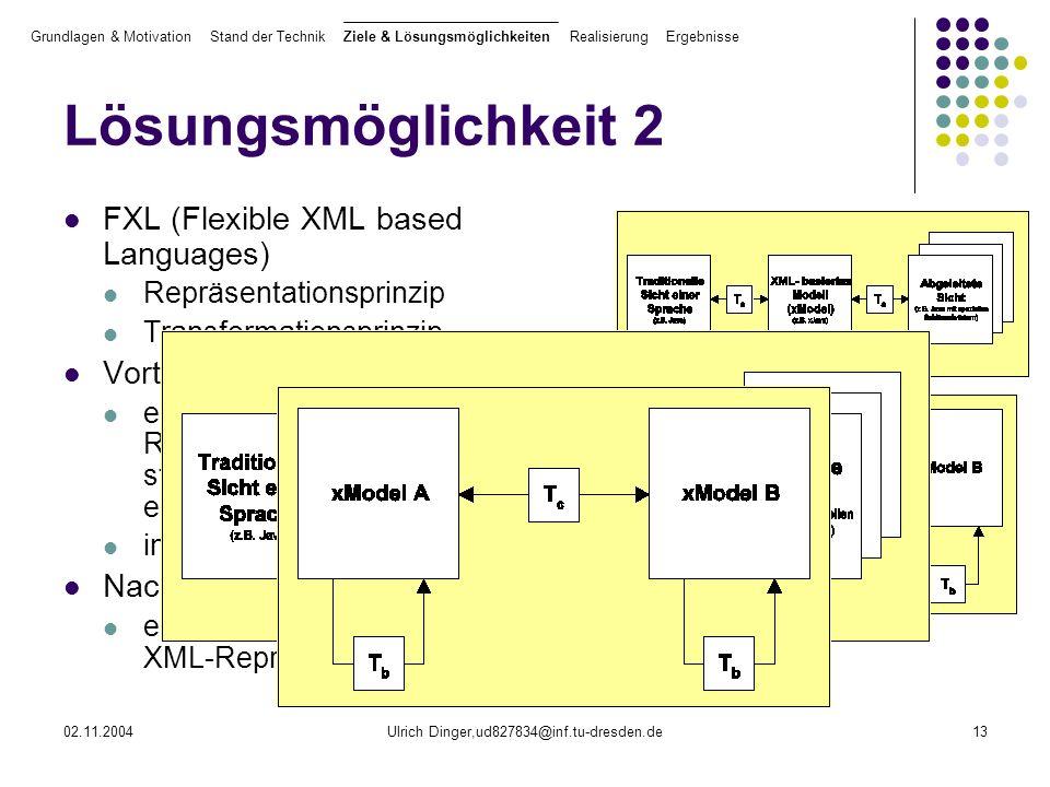 02.11.2004Ulrich Dinger,ud827834@inf.tu-dresden.de13 Lösungsmöglichkeit 2 FXL (Flexible XML based Languages) Repräsentationsprinzip Transformationsprinzip Vorteile: einheitliche Quellcode- Repräsentation (XML) standardisierte XML-Technologien einsetzbar individuell anpassbare Syntax Nachteile erhöhter Speicherbedarf durch XML-Repräsentation Grundlagen & Motivation Stand der Technik Ziele & Lösungsmöglichkeiten Realisierung Ergebnisse