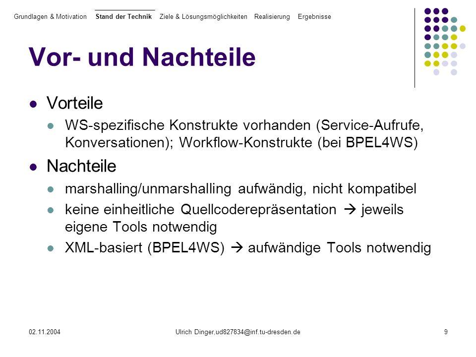 02.11.2004Ulrich Dinger,ud827834@inf.tu-dresden.de9 Vor- und Nachteile Vorteile WS-spezifische Konstrukte vorhanden (Service-Aufrufe, Konversationen); Workflow-Konstrukte (bei BPEL4WS) Nachteile marshalling/unmarshalling aufwändig, nicht kompatibel keine einheitliche Quellcoderepräsentation jeweils eigene Tools notwendig XML-basiert (BPEL4WS) aufwändige Tools notwendig Grundlagen & Motivation Stand der Technik Ziele & Lösungsmöglichkeiten Realisierung Ergebnisse