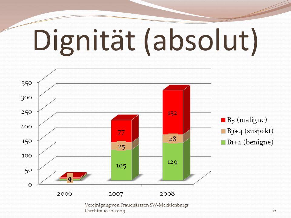 Dignität (absolut) Vereinigung von Frauenärzten SW-Mecklenburgs Parchim 10.10.200912