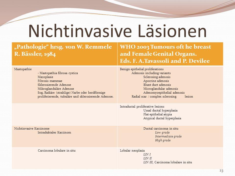Nichtinvasive Läsionen Pathologie hrsg. von W. Remmele R. Bässler, 1984 WHO 2003 Tumours oft he breast and Female Genital Organs. Eds. F. A.Tavassoli