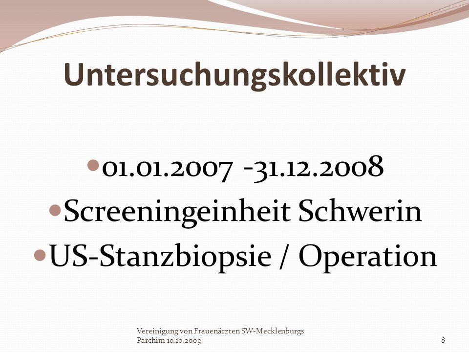 Untersuchungskollektiv 01.01.2007 -31.12.2008 Screeningeinheit Schwerin US-Stanzbiopsie / Operation Vereinigung von Frauenärzten SW-Mecklenburgs Parch