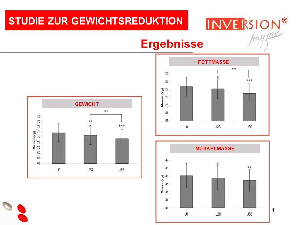 14 STUDIE ZUR GEWICHTSREDUKTION Ergebnisse GEWICHT FETTMASSE MUSKELMASSE
