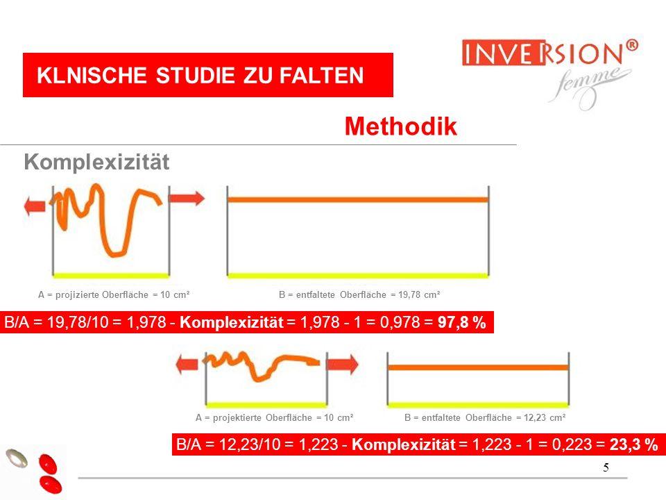 5 Dr Alain Jacquet KLNISCHE STUDIE ZU FALTEN Methodik Komplexizität B/A = 19,78/10 = 1,978 - Komplexizität = 1,978 - 1 = 0,978 = 97,8 % B/A = 12,23/10