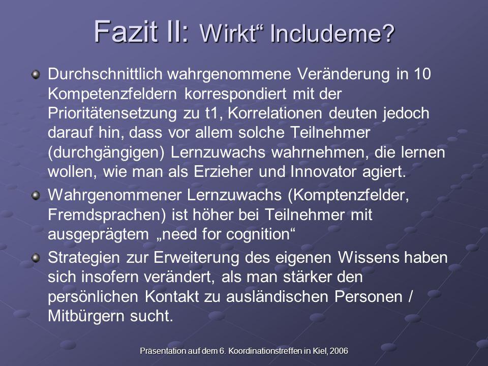 Präsentation auf dem 6. Koordinationstreffen in Kiel, 2006 Fazit II: Wirkt Includeme.