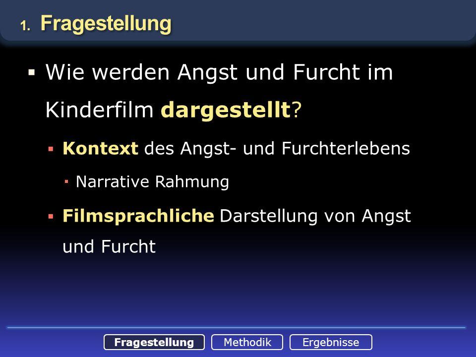 FragestellungMethodikErgebnisse 1. Fragestellung Wie werden Angst und Furcht im Kinderfilm dargestellt? Kontext des Angst- und Furchterlebens Narrativ
