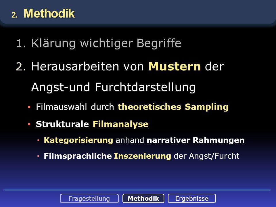MethodikErgebnisse 2. Methodik 1. Klärung wichtiger Begriffe 2. Herausarbeiten von Mustern der Angst-und Furchtdarstellung Filmauswahl durch theoretis