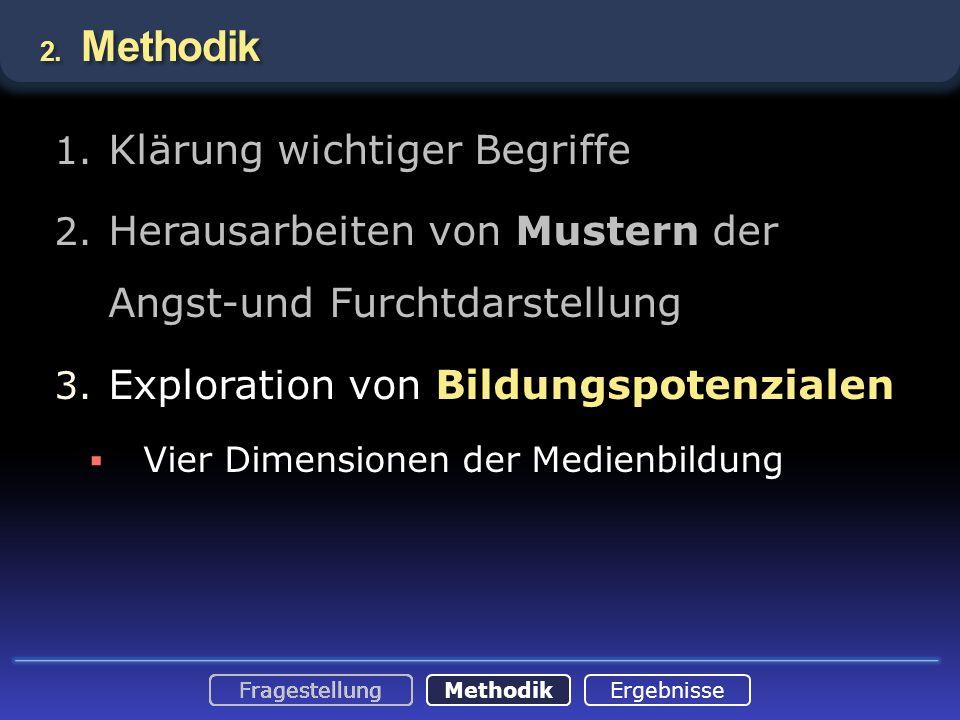 FragestellungMethodikErgebnisse 2. Methodik 1. Klärung wichtiger Begriffe 2. Herausarbeiten von Mustern der Angst-und Furchtdarstellung 3. Exploration