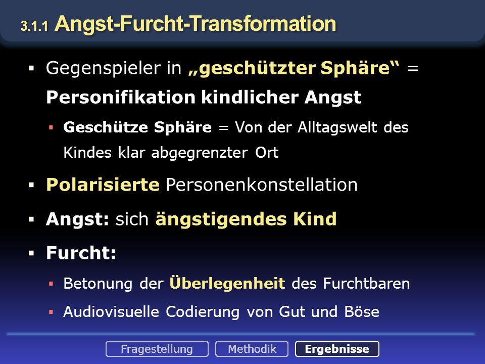 FragestellungMethodikErgebnisse 3.1.1 Angst-Furcht-Transformation Gegenspieler in geschützter Sphäre = Personifikation kindlicher Angst Geschütze Sphä