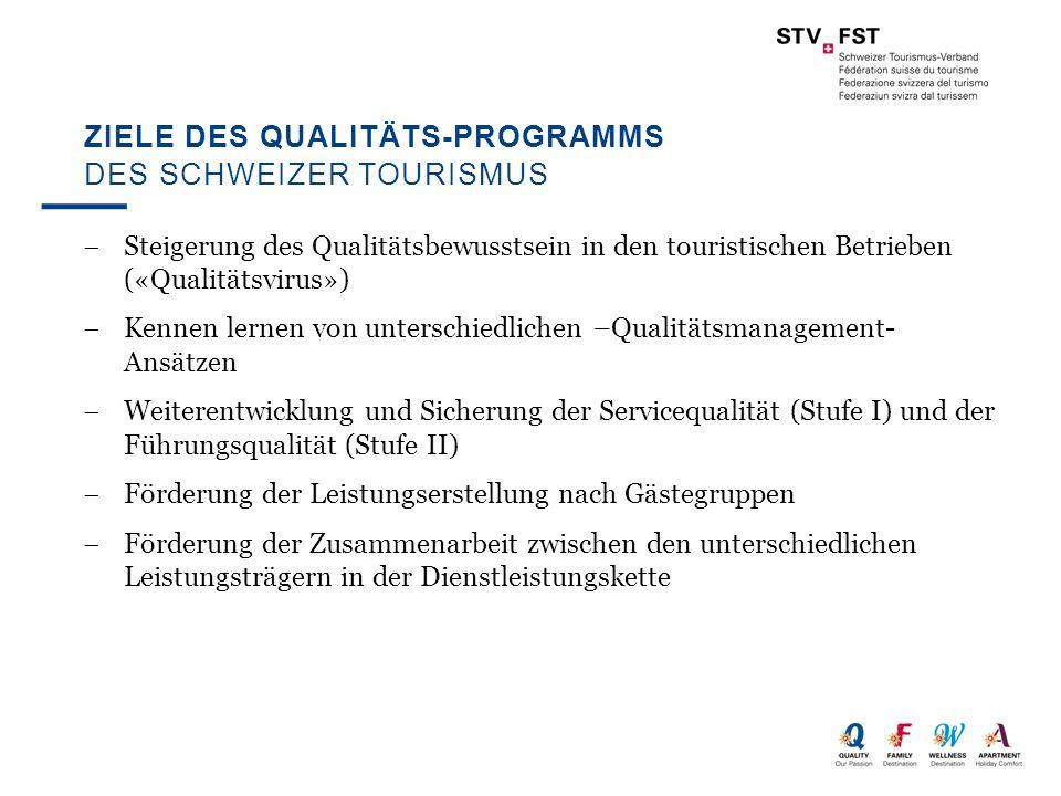 ZIELE DES QUALITÄTS-PROGRAMMS Steigerung des Qualitätsbewusstsein in den touristischen Betrieben («Qualitätsvirus») Kennen lernen von unterschiedliche