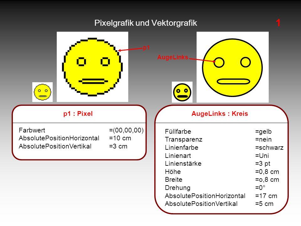 1 Pixelgrafik und Vektorgrafik AugeLinks : Kreis Füllfarbe=gelb Transparenz=nein Linienfarbe=schwarz Linienart=Uni Linienstärke=3 pt Höhe=0,8 cm Breit
