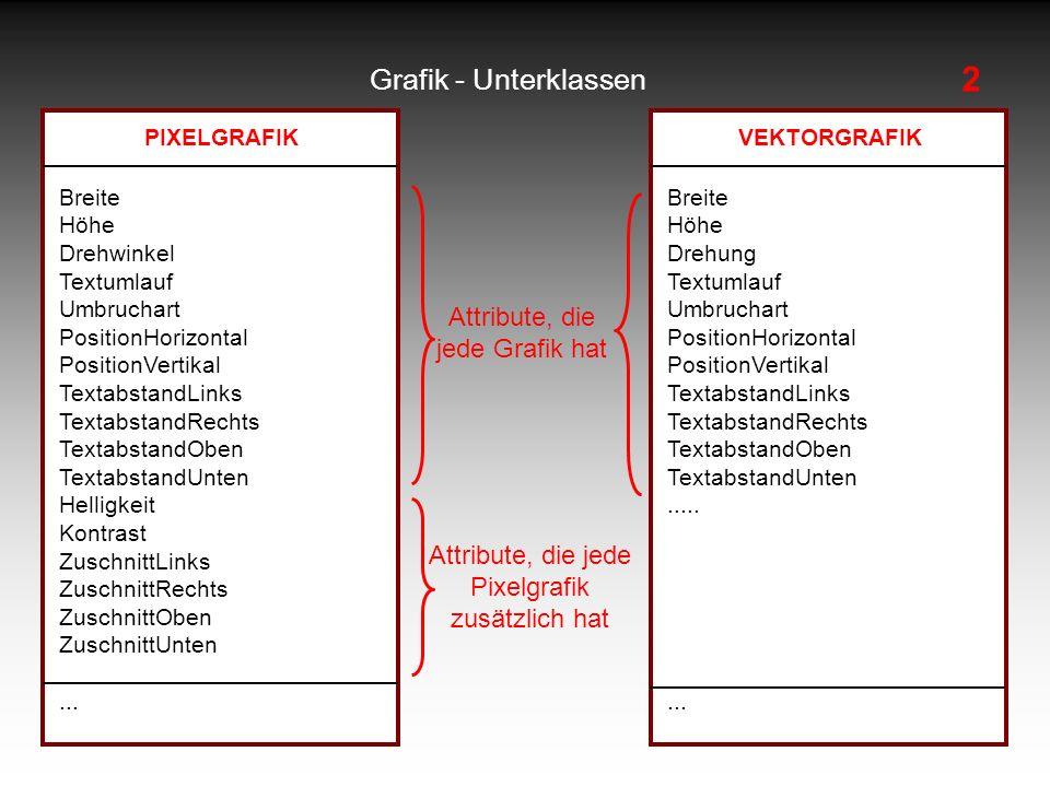 2 Grafik - Unterklassen PIXELGRAFIK Breite Höhe Drehwinkel Textumlauf Umbruchart PositionHorizontal PositionVertikal TextabstandLinks TextabstandRecht