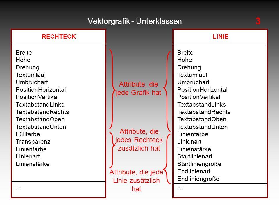 3 Vektorgrafik - Unterklassen RECHTECK Breite Höhe Drehung Textumlauf Umbruchart PositionHorizontal PositionVertikal TextabstandLinks TextabstandRecht