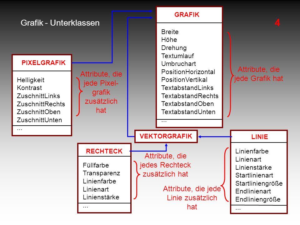 4 Grafik - Unterklassen RECHTECK Füllfarbe Transparenz Linienfarbe Linienart Linienstärke... LINIE Linienfarbe Linienart Linienstärke Startlinienart S