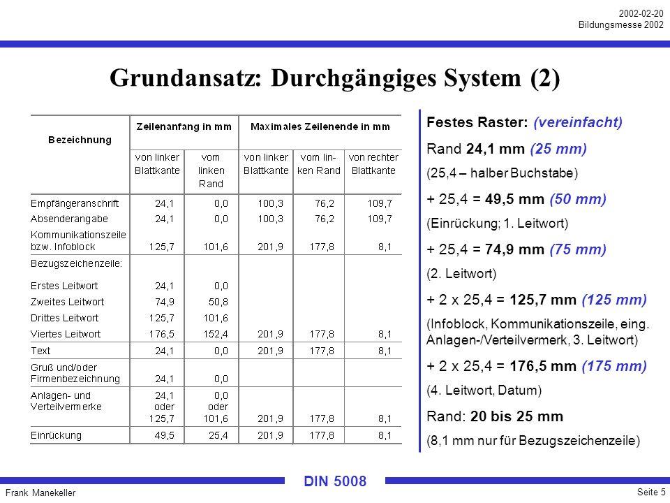 Frank Manekeller Seite 5 2002-02-20 Bildungsmesse 2002 DIN 5008 Grundansatz: Durchgängiges System (2) Festes Raster: (vereinfacht) Rand 24,1 mm (25 mm