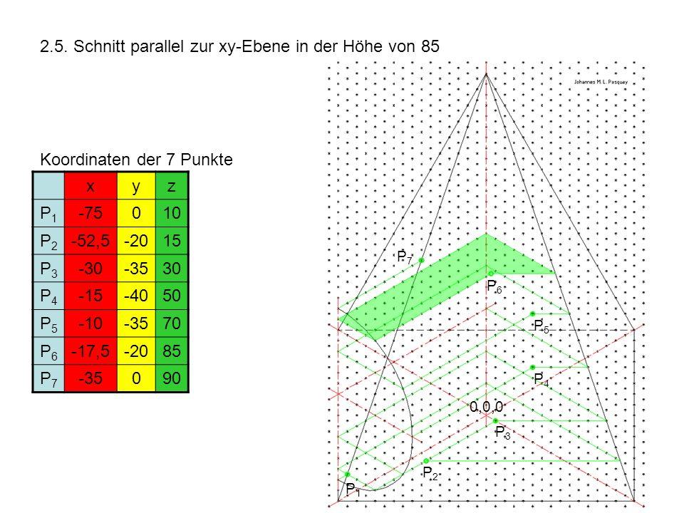 2.5. Schnitt parallel zur xy-Ebene in der Höhe von 85 Koordinaten der 7 Punkte xyz P1P1 -75010 P2P2 -52,5-2015 P3P3 -30-3530 P4P4 -15-4050 P5P5 -10-35