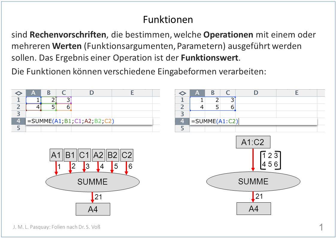 Funktionen sind Rechenvorschriften, die bestimmen, welche Operationen mit einem oder mehreren Werten (Funktionsargumenten, Parametern) ausgeführt werd
