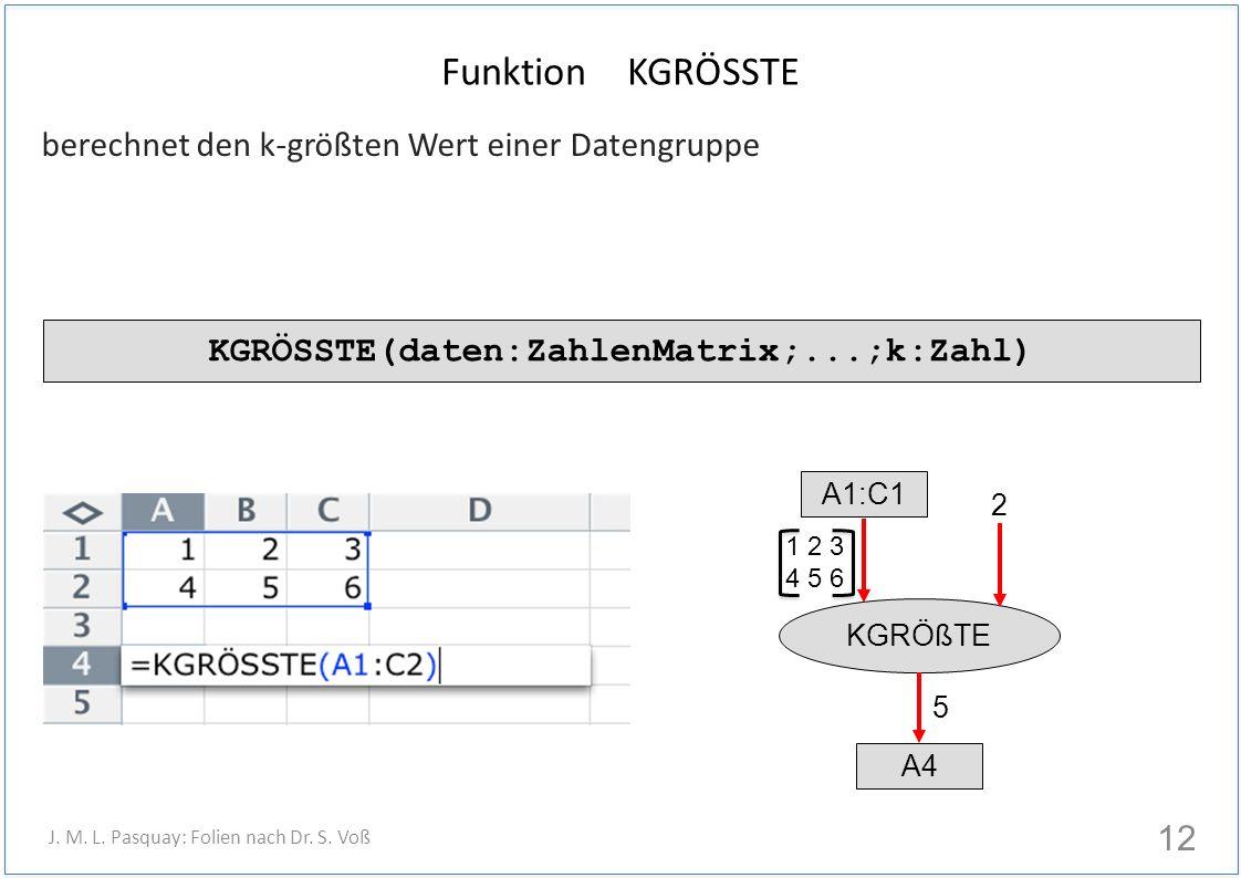 Funktion KGRÖSSTE berechnet den k-größten Wert einer Datengruppe 12 J. M. L. Pasquay: Folien nach Dr. S. Voß KGRÖSSTE(daten:ZahlenMatrix;...;k:Zahl) K