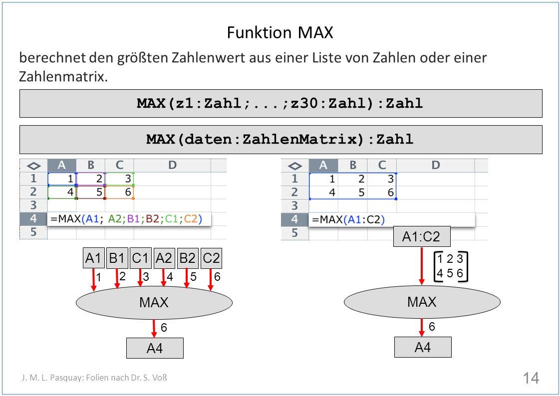 Funktion MAX berechnet den größten Zahlenwert aus einer Liste von Zahlen oder einer Zahlenmatrix. 14 J. M. L. Pasquay: Folien nach Dr. S. Voß A4 A1 MA