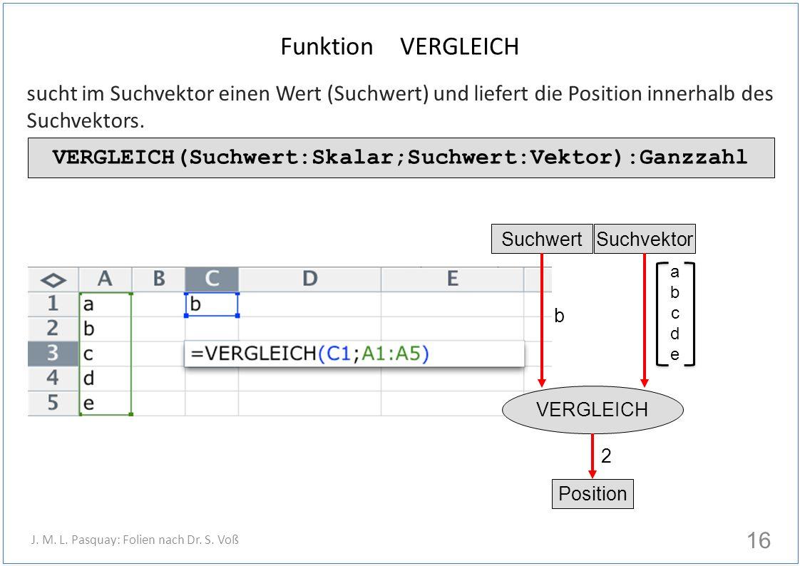 Funktion VERGLEICH sucht im Suchvektor einen Wert (Suchwert) und liefert die Position innerhalb des Suchvektors. 16 J. M. L. Pasquay: Folien nach Dr.