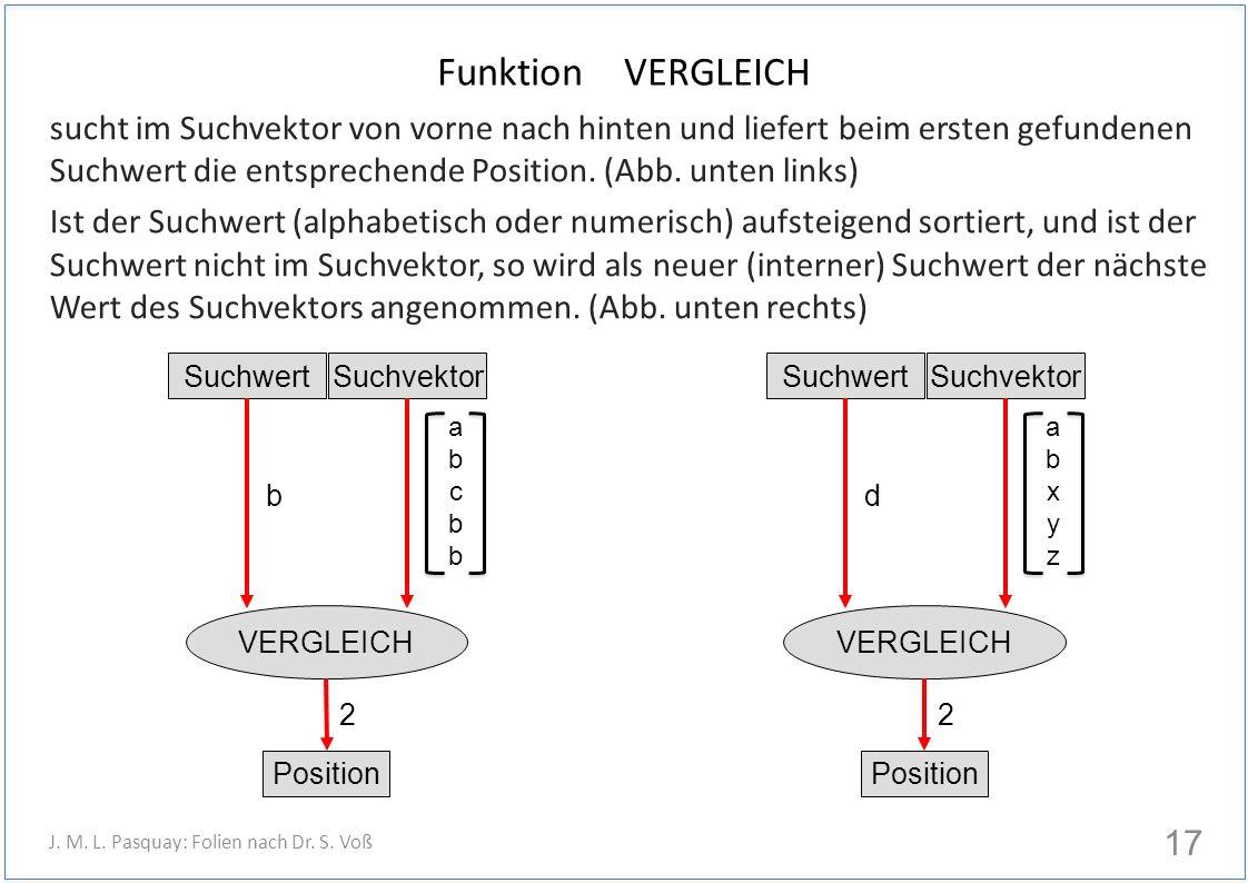 Funktion VERGLEICH sucht im Suchvektor von vorne nach hinten und liefert beim ersten gefundenen Suchwert die entsprechende Position. (Abb. unten links