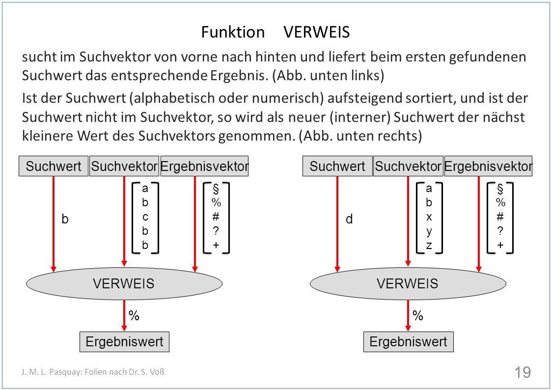 Funktion VERWEIS sucht im Suchvektor von vorne nach hinten und liefert beim ersten gefundenen Suchwert das entsprechende Ergebnis.