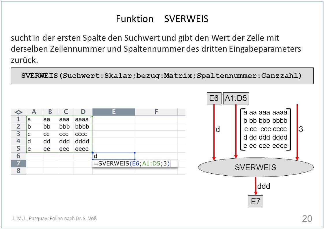 Funktion SVERWEIS sucht in der ersten Spalte den Suchwert und gibt den Wert der Zelle mit derselben Zeilennummer und Spaltennummer des dritten Eingabeparameters zurück.
