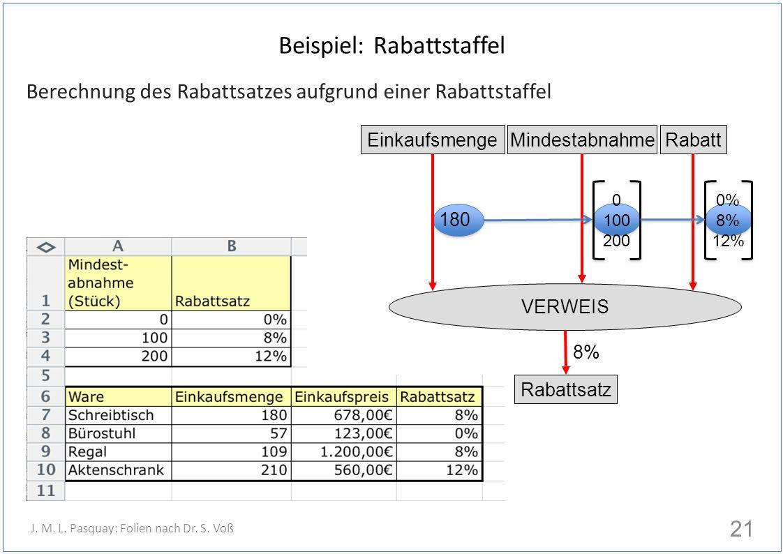 Beispiel: Rabattstaffel Berechnung des Rabattsatzes aufgrund einer Rabattstaffel 21 J.